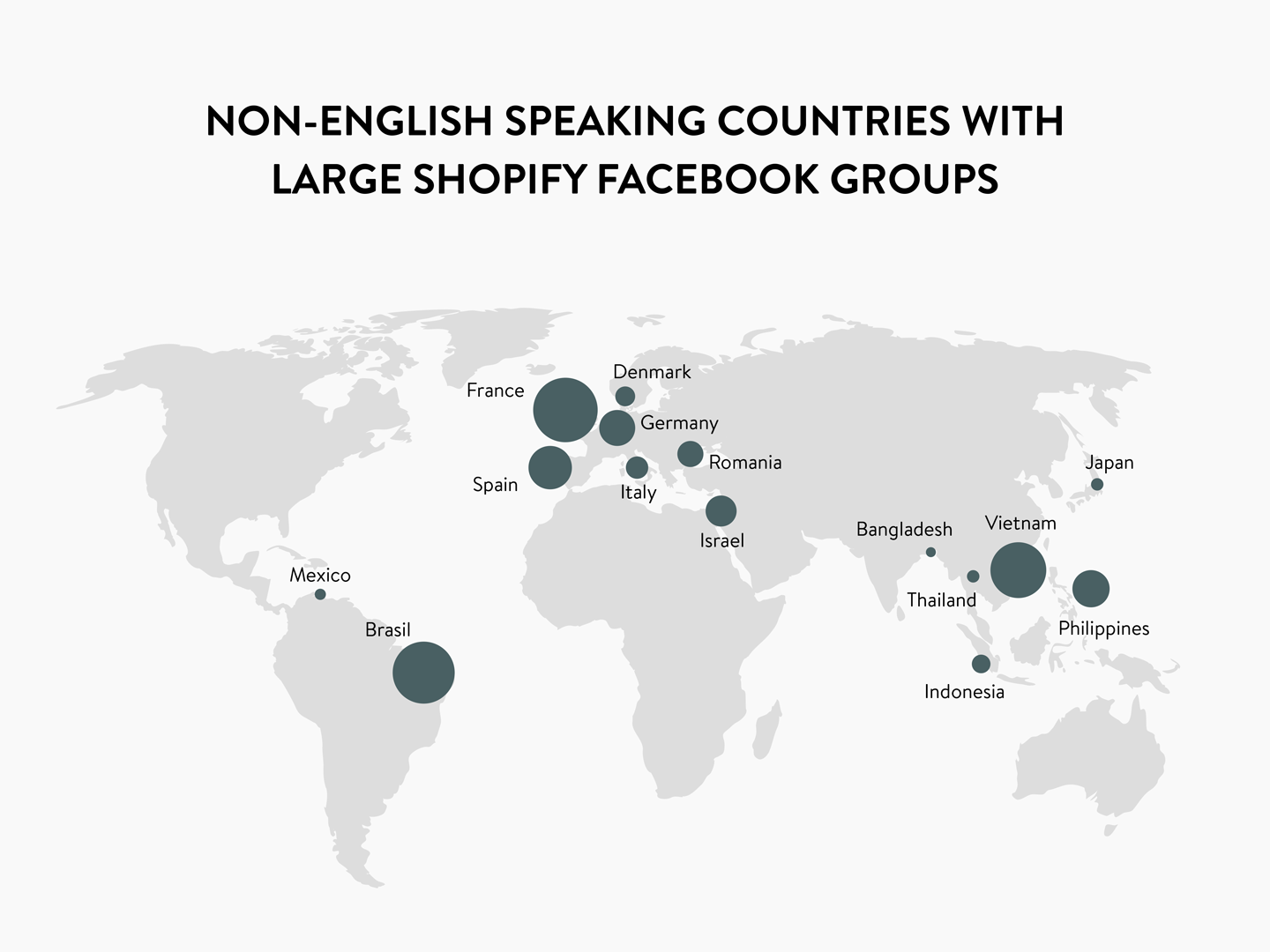 How The Shopify Partner Community Is Growing Global - Sufio